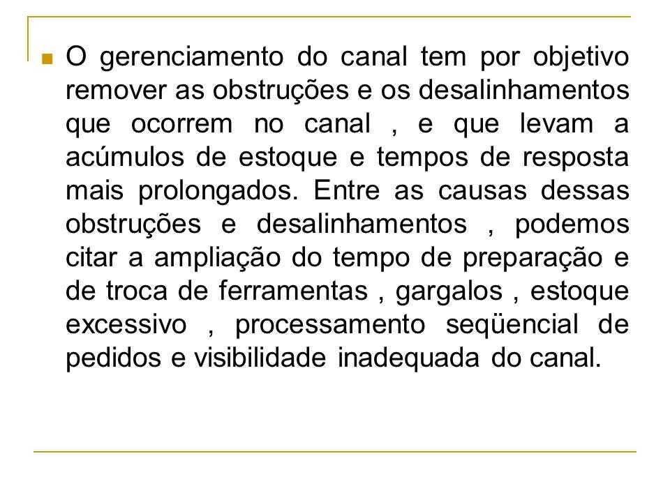 O gerenciamento do canal tem por objetivo remover as obstruções e os desalinhamentos que ocorrem no canal, e que levam a acúmulos de estoque e tempos