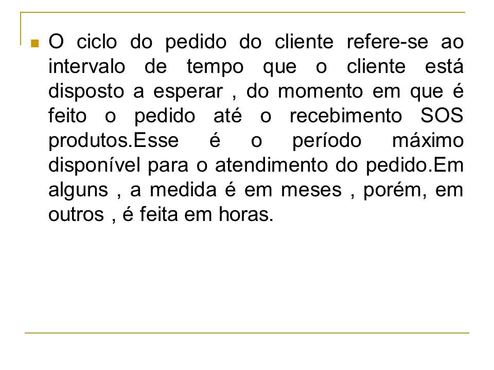 O ciclo do pedido do cliente refere-se ao intervalo de tempo que o cliente está disposto a esperar, do momento em que é feito o pedido até o recebimen