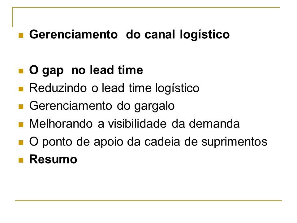 Gerenciamento do canal logístico O gap no lead time Reduzindo o lead time logístico Gerenciamento do gargalo Melhorando a visibilidade da demanda O po