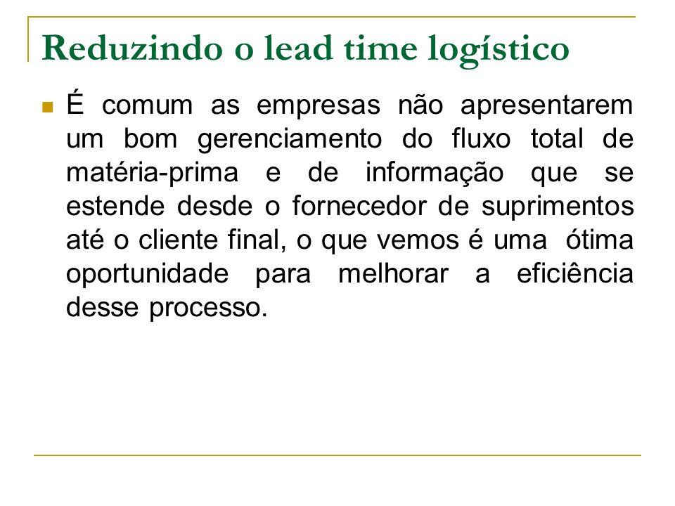 Reduzindo o lead time logístico É comum as empresas não apresentarem um bom gerenciamento do fluxo total de matéria-prima e de informação que se esten