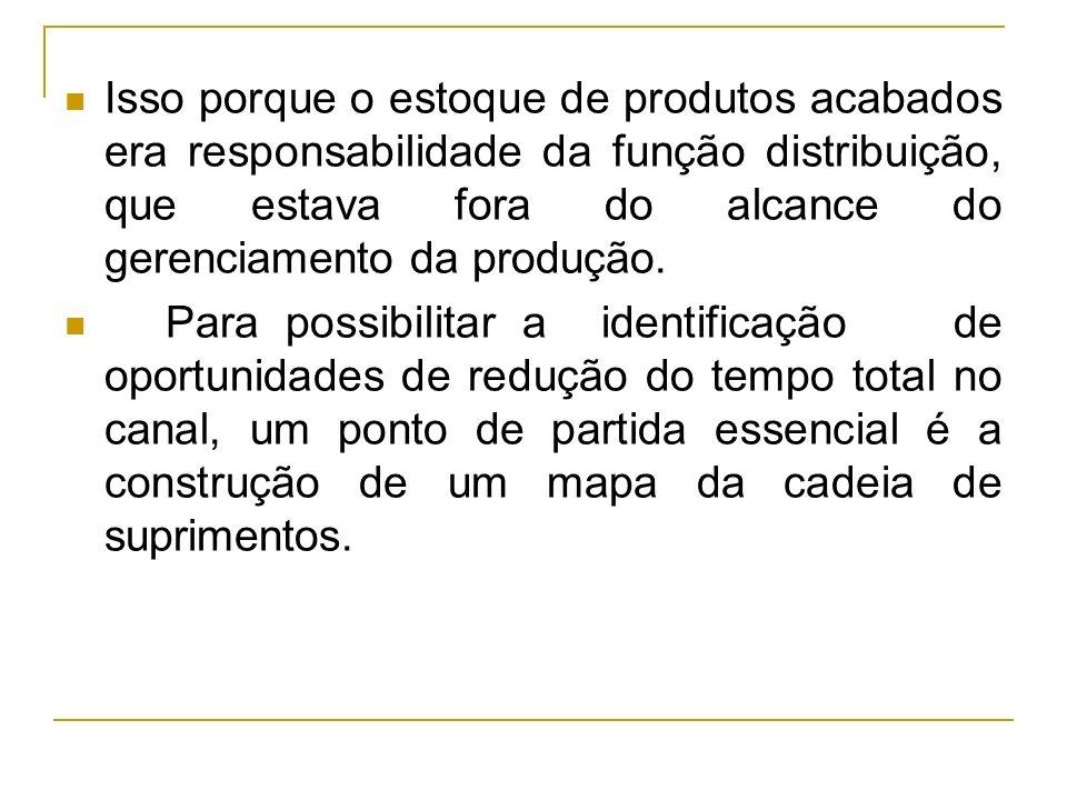 Isso porque o estoque de produtos acabados era responsabilidade da função distribuição, que estava fora do alcance do gerenciamento da produção. Para