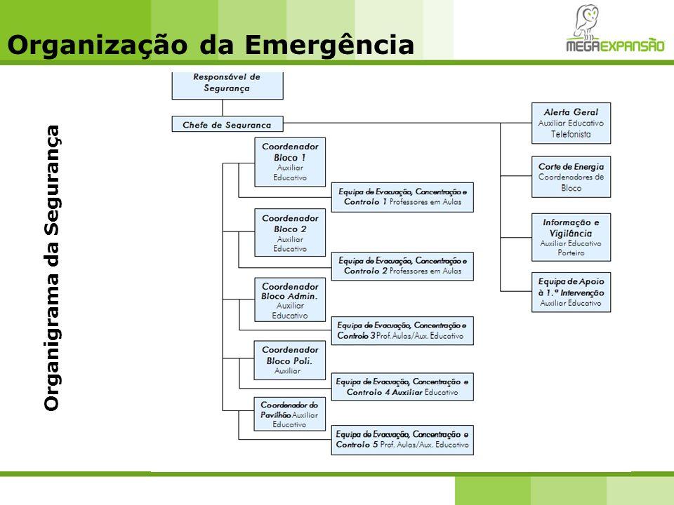 Organização da Emergência Organigrama da Segurança