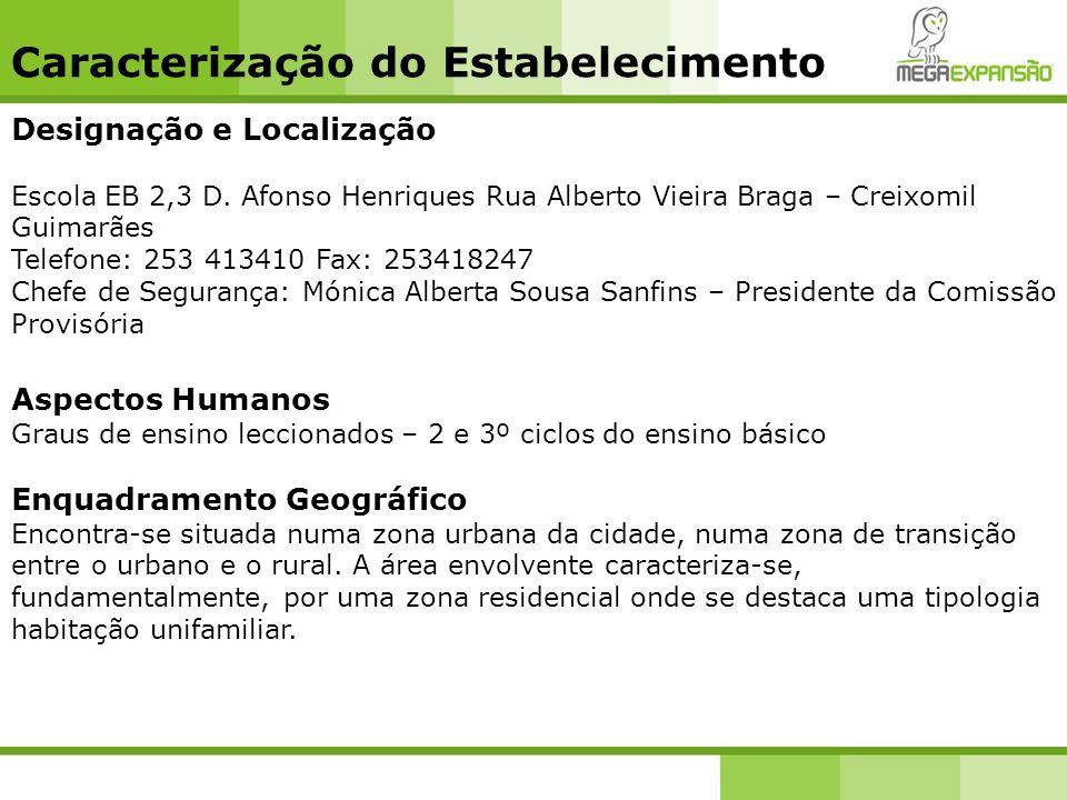 Caracterização do Estabelecimento Designação e Localização Escola EB 2,3 D. Afonso Henriques Rua Alberto Vieira Braga – Creixomil Guimarães Telefone: