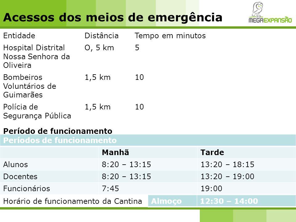 Acessos dos meios de emergência EntidadeDistânciaTempo em minutos Hospital Distrital Nossa Senhora da Oliveira O, 5 km5 Bombeiros Voluntários de Guima