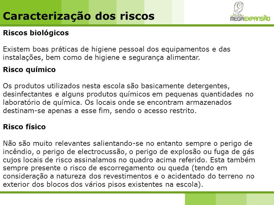 Caracterização dos riscos Riscos biológicos Existem boas práticas de higiene pessoal dos equipamentos e das instalações, bem como de higiene e seguran
