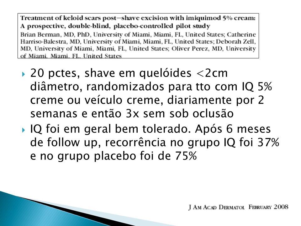 20 pctes, shave em quelóides <2cm diâmetro, randomizados para tto com IQ 5% creme ou veículo creme, diariamente por 2 semanas e então 3x sem sob oclus