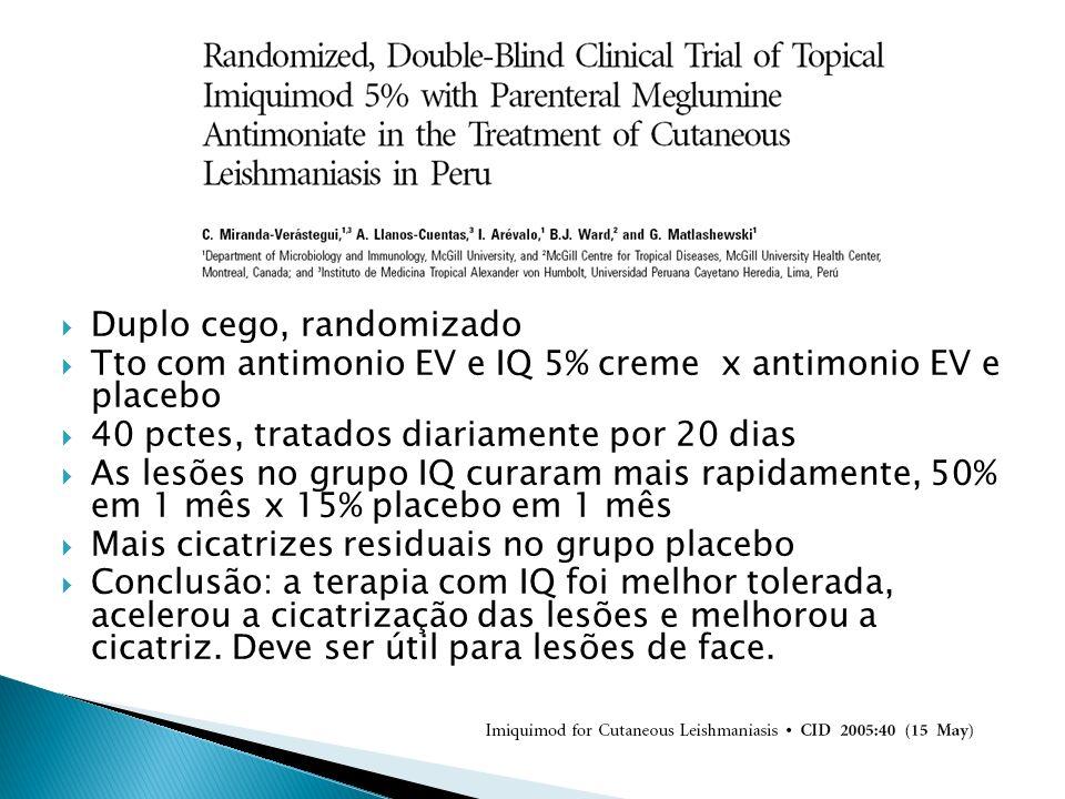 Duplo cego, randomizado Tto com antimonio EV e IQ 5% creme x antimonio EV e placebo 40 pctes, tratados diariamente por 20 dias As lesões no grupo IQ c