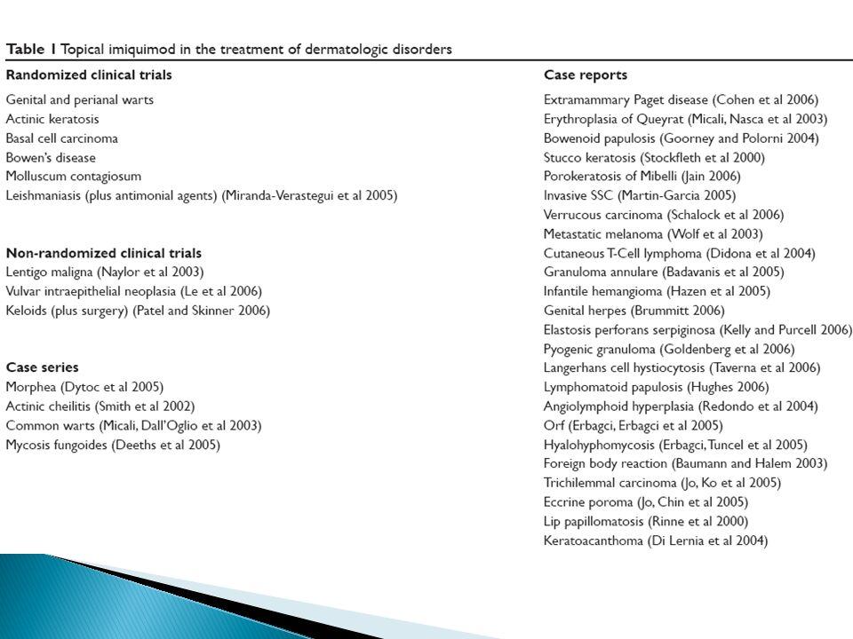 Alguns relatos de casos documentam o tto de meta cutânea de melanomas malignos.