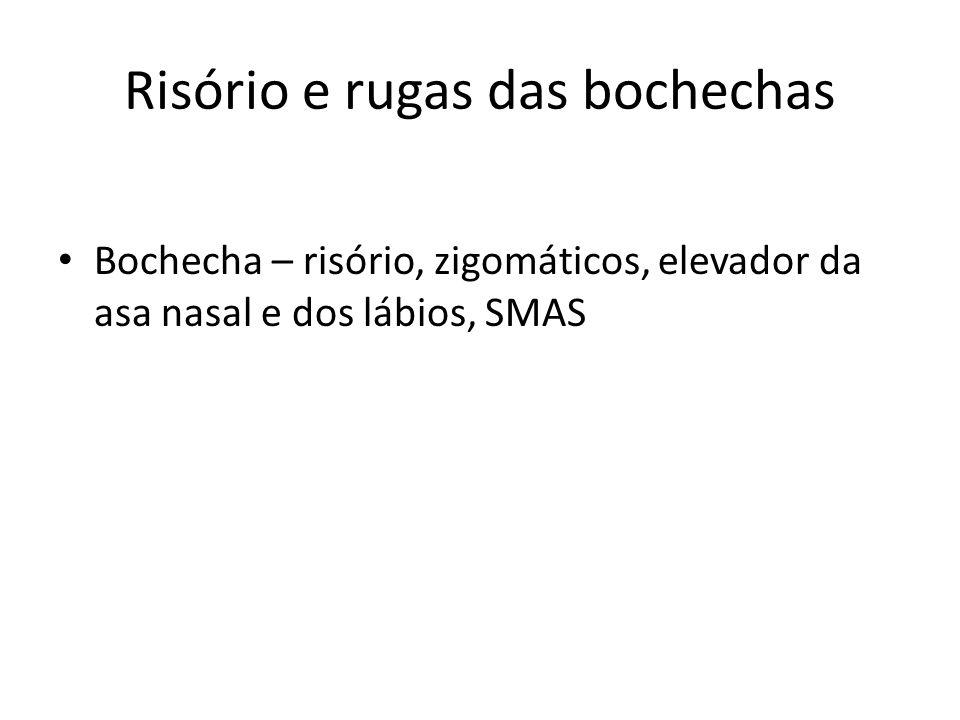 Risório e rugas das bochechas Bochecha – risório, zigomáticos, elevador da asa nasal e dos lábios, SMAS