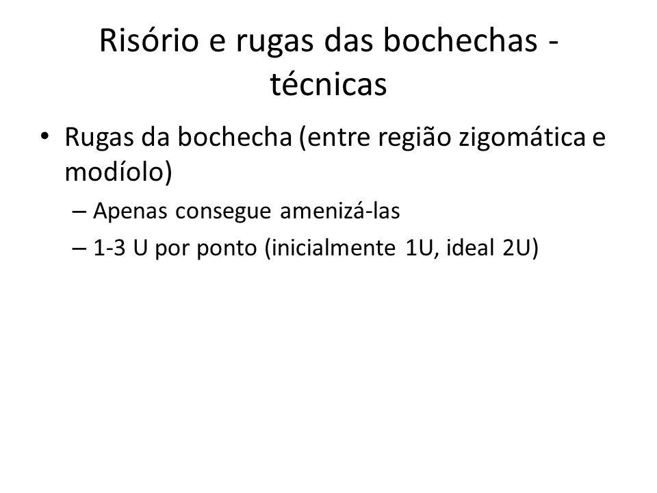 Risório e rugas das bochechas - técnicas Rugas da bochecha (entre região zigomática e modíolo) – Apenas consegue amenizá-las – 1-3 U por ponto (inicia