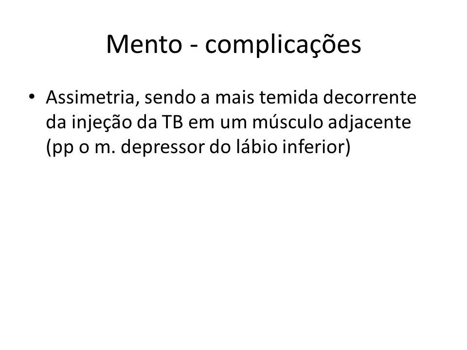 Mento - complicações Assimetria, sendo a mais temida decorrente da injeção da TB em um músculo adjacente (pp o m. depressor do lábio inferior)