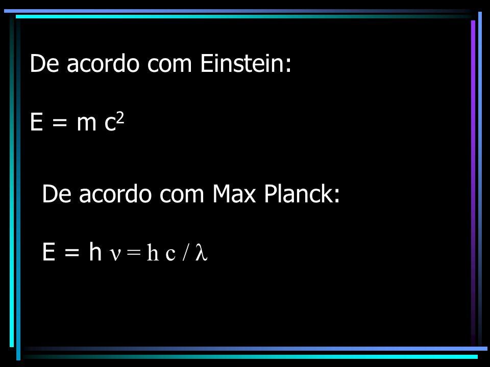 O elétron é uma partícula ou onda?