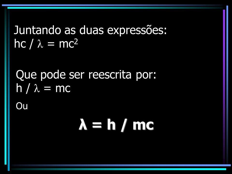 De acordo com Einstein: E = m c 2 De acordo com Max Planck: E = h ν = h c / λ