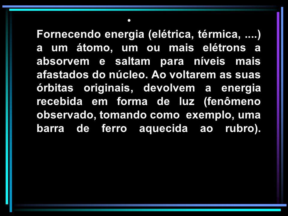 Fornecendo energia (elétrica, térmica,....) a um átomo, um ou mais elétrons a absorvem e saltam para níveis mais afastados do núcleo.