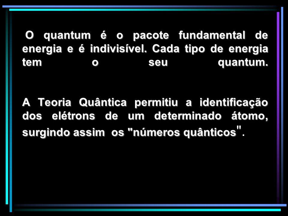 O quantum é o pacote fundamental de energia e é indivisível.