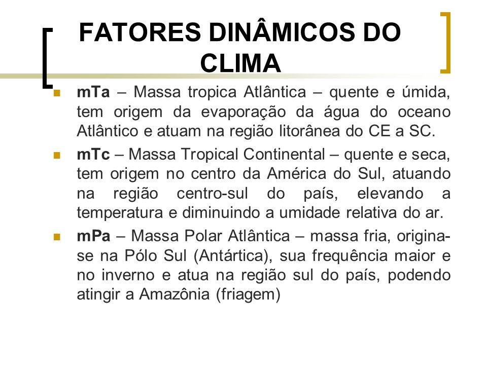 FATORES DINÂMICOS DO CLIMA mTa – Massa tropica Atlântica – quente e úmida, tem origem da evaporação da água do oceano Atlântico e atuam na região lito