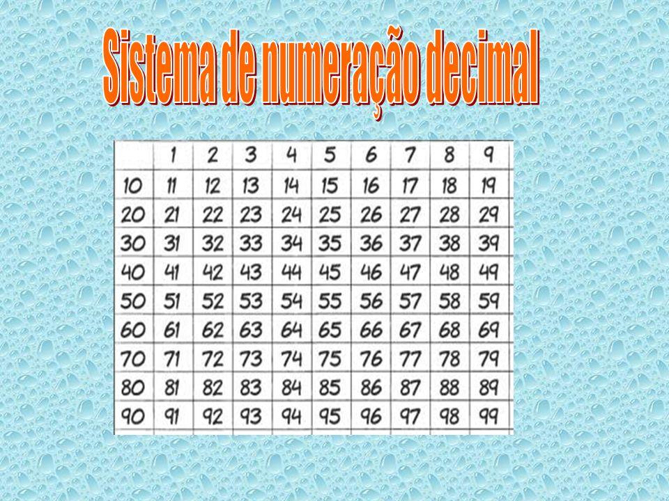 Sistema Octal é um sistema de numeração cuja base é 8, ou seja, utiliza 8 símbolos para a representação de quantidade.