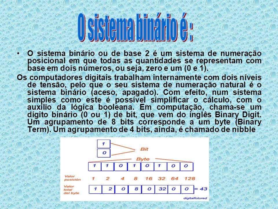 O sistema binário ou de base 2 é um sistema de numeração posicional em que todas as quantidades se representam com base em dois números, ou seja, zero