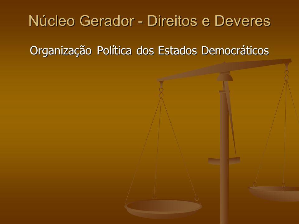 Núcleo Gerador - Direitos e Deveres Organização Política dos Estados Democráticos