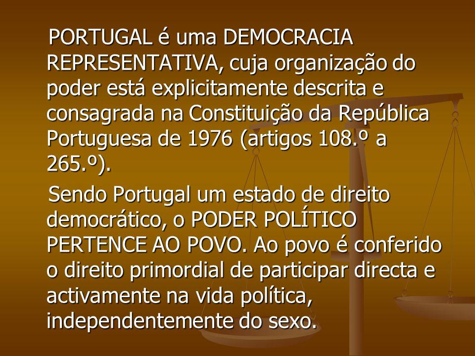 PORTUGAL é uma DEMOCRACIA REPRESENTATIVA, cuja organização do poder está explicitamente descrita e consagrada na Constituição da República Portuguesa