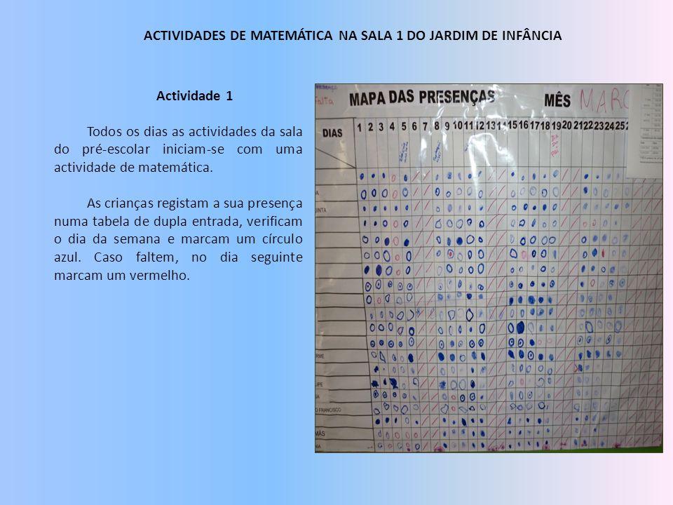 Actividade 1 Todos os dias as actividades da sala do pré-escolar iniciam-se com uma actividade de matemática. As crianças registam a sua presença numa