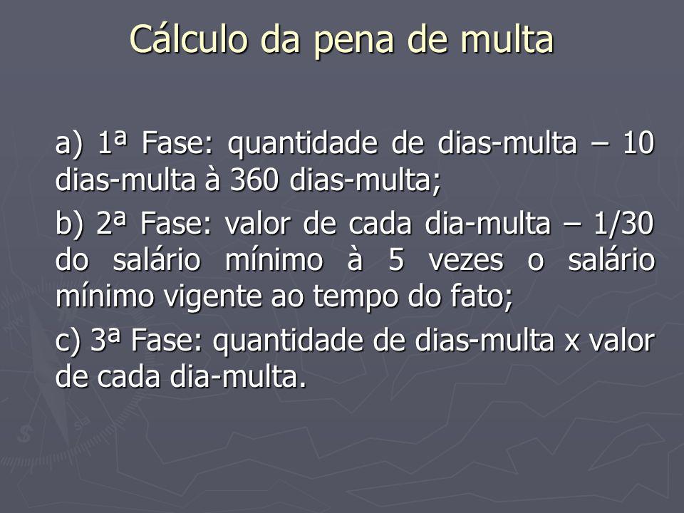 Cálculo da pena de multa a) 1ª Fase: quantidade de dias-multa – 10 dias-multa à 360 dias-multa; b) 2ª Fase: valor de cada dia-multa – 1/30 do salário