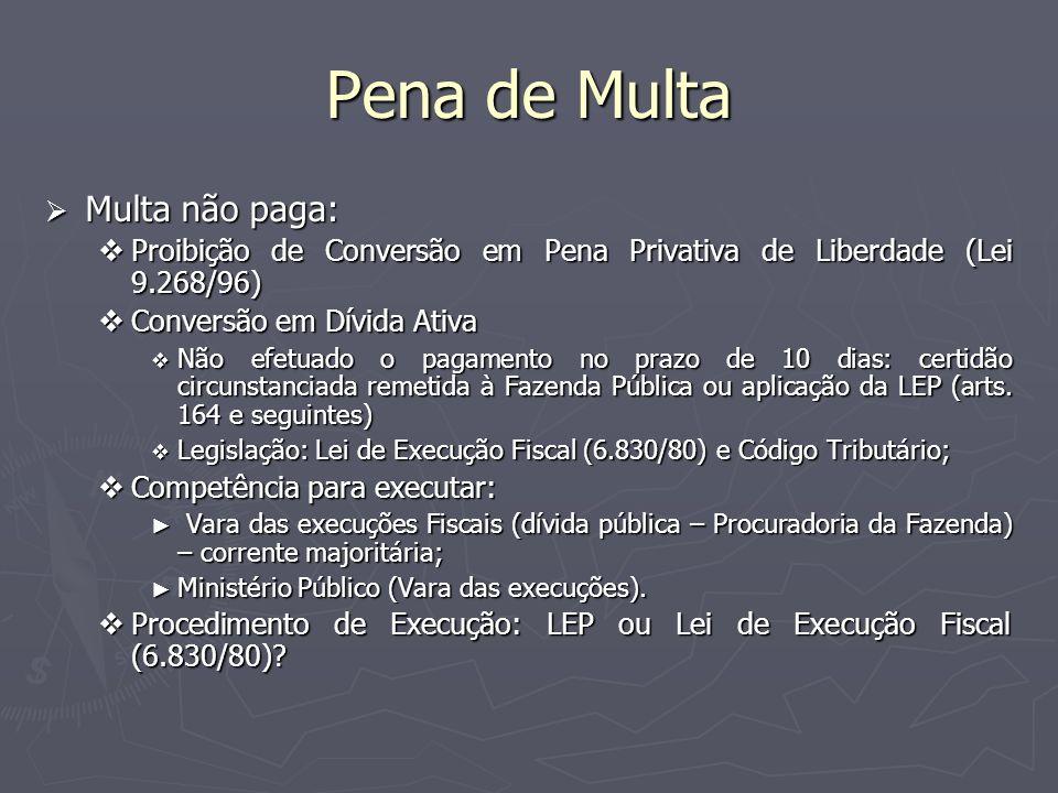 Pena de Multa Multa não paga: Multa não paga: Proibição de Conversão em Pena Privativa de Liberdade (Lei 9.268/96) Proibição de Conversão em Pena Priv