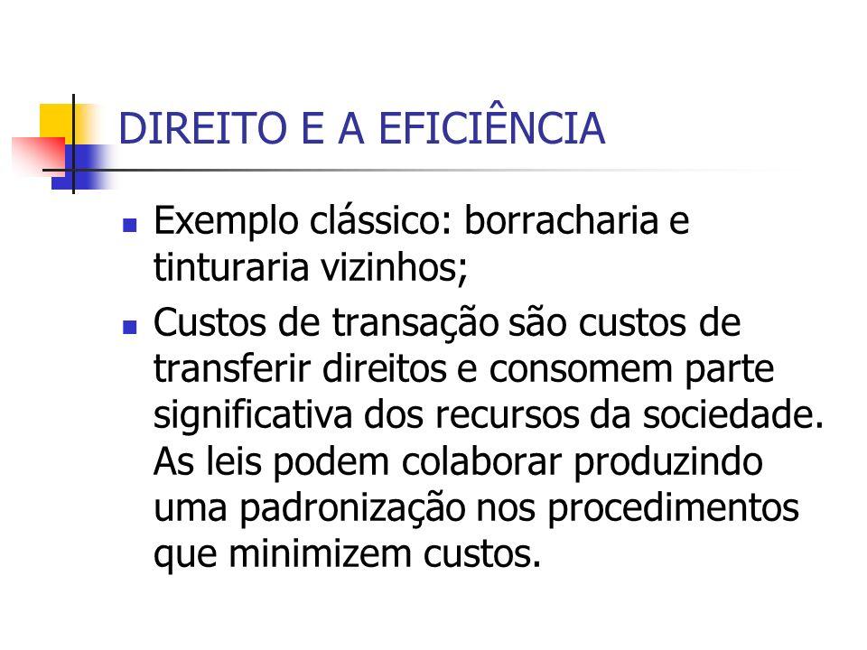 PROTEÇÃO CONTRA O ABUSO ECONÔMICO Conselho Administrativo de Defesa Econômica – CADE Órgãos de defesa do consumidor – PROCONs Exemplo: fusão Brahma e Antártica (AMBEV) venda de parte das ações por determinação do CADE; Contratos de aluguéis.