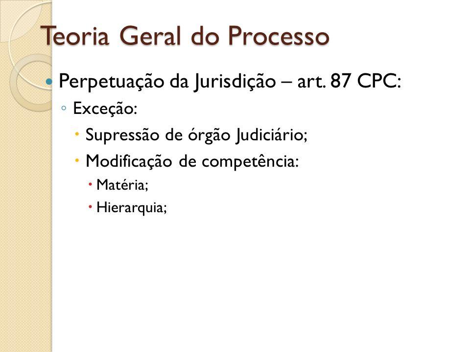 Teoria Geral do Processo Perpetuação da Jurisdição – art. 87 CPC: Exceção: Supressão de órgão Judiciário; Modificação de competência: Matéria; Hierarq