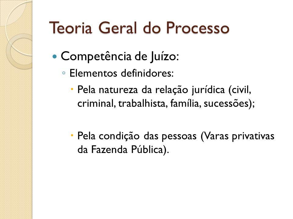 Teoria Geral do Processo Competência de Juízo: Elementos definidores: Pela natureza da relação jurídica (civil, criminal, trabalhista, família, sucess