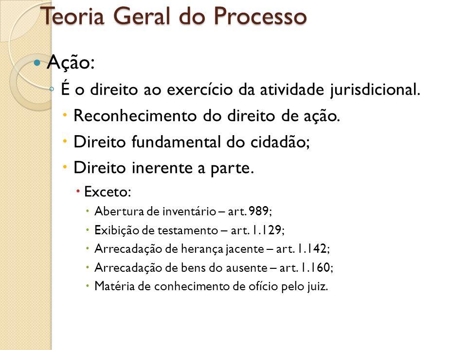 Teoria Geral do Processo Ação: É o direito ao exercício da atividade jurisdicional. Reconhecimento do direito de ação. Direito fundamental do cidadão;