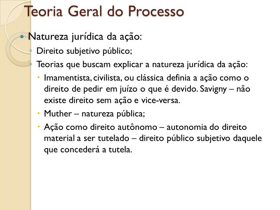 Teoria Geral do Processo Natureza jurídica da ação: Direito subjetivo público; Teorias que buscam explicar a natureza jurídica da ação: Imamentista, c