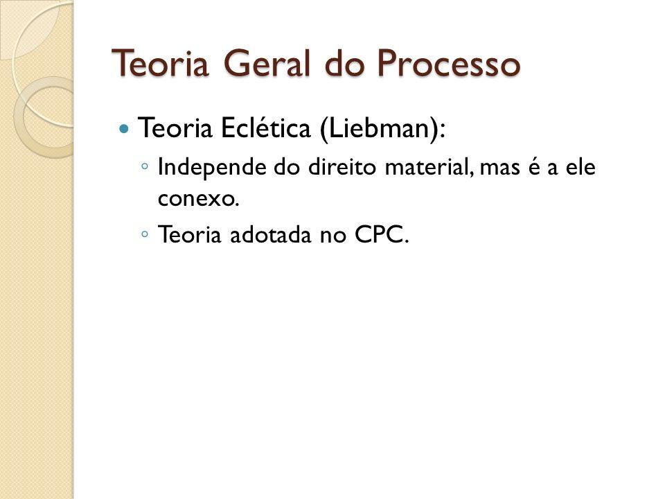 Teoria Geral do Processo Teoria Eclética (Liebman): Independe do direito material, mas é a ele conexo. Teoria adotada no CPC.