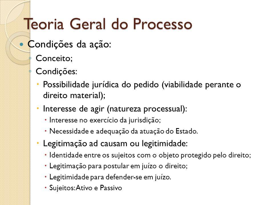 Teoria Geral do Processo Condições da ação: Conceito; Condições: Possibilidade jurídica do pedido (viabilidade perante o direito material); Interesse