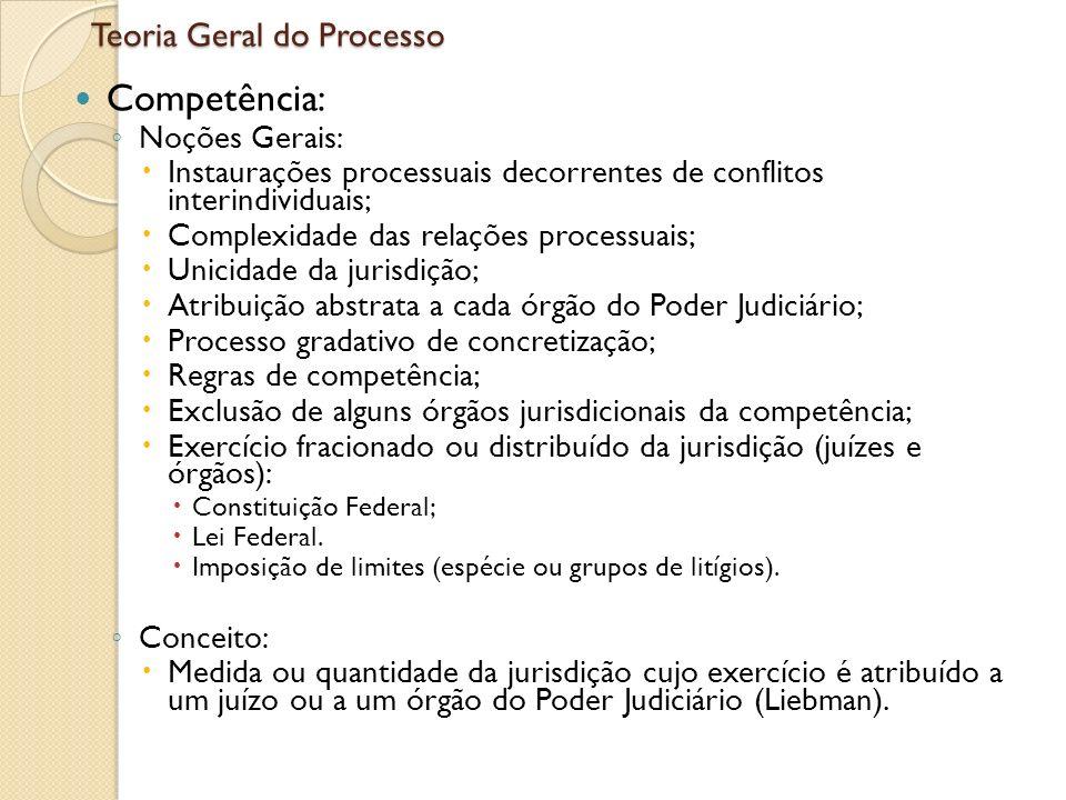 Teoria Geral do Processo Competência: Noções Gerais: Instaurações processuais decorrentes de conflitos interindividuais; Complexidade das relações pro