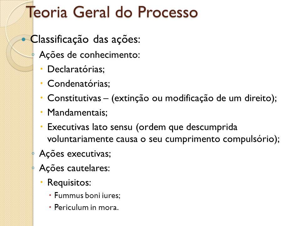Teoria Geral do Processo Classificação das ações: Ações de conhecimento: Declaratórias; Condenatórias; Constitutivas – (extinção ou modificação de um