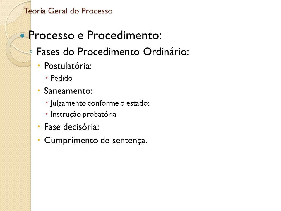 Teoria Geral do Processo Processo e Procedimento: Fases do Procedimento Ordinário: Postulatória: Pedido Saneamento: Julgamento conforme o estado; Inst