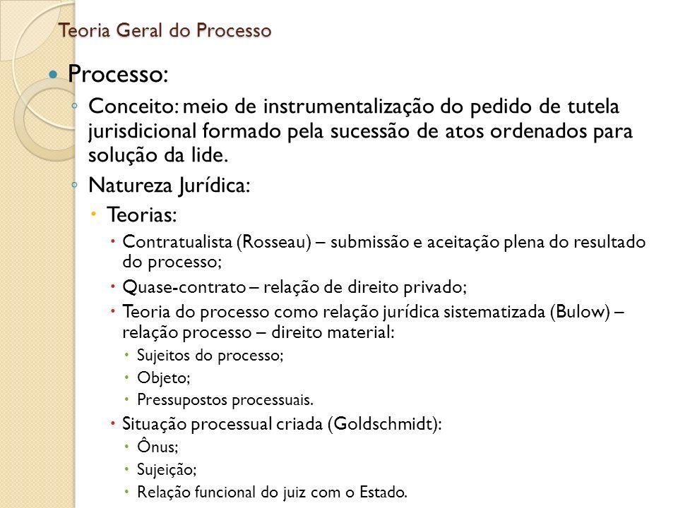 Teoria Geral do Processo Processo: Conceito: meio de instrumentalização do pedido de tutela jurisdicional formado pela sucessão de atos ordenados para