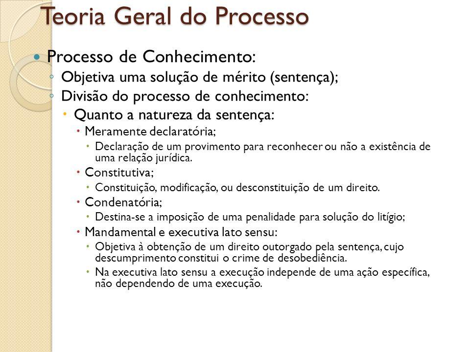 Teoria Geral do Processo Processo de Conhecimento: Objetiva uma solução de mérito (sentença); Divisão do processo de conhecimento: Quanto a natureza d
