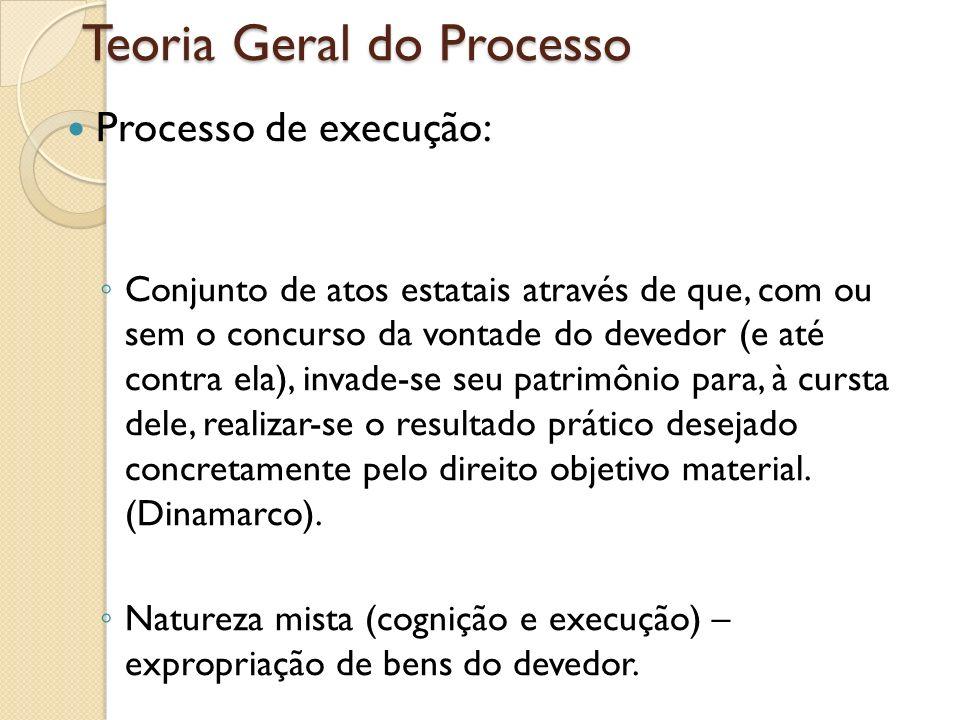 Teoria Geral do Processo Processo de execução: Conjunto de atos estatais através de que, com ou sem o concurso da vontade do devedor (e até contra ela