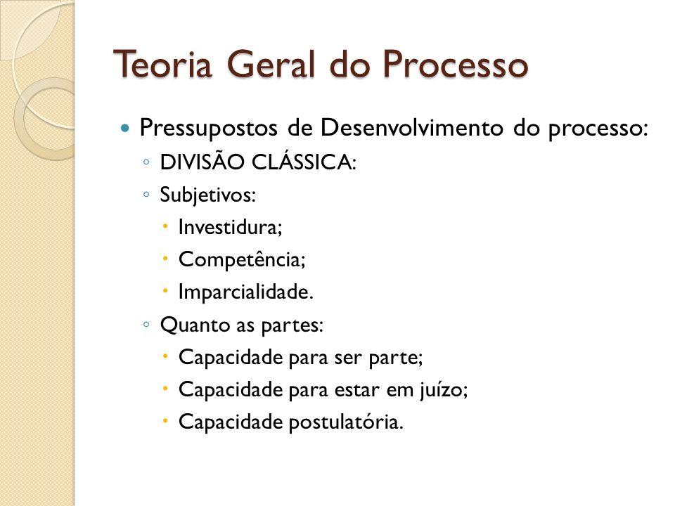 Teoria Geral do Processo Pressupostos de Desenvolvimento do processo: DIVISÃO CLÁSSICA: Subjetivos: Investidura; Competência; Imparcialidade. Quanto a