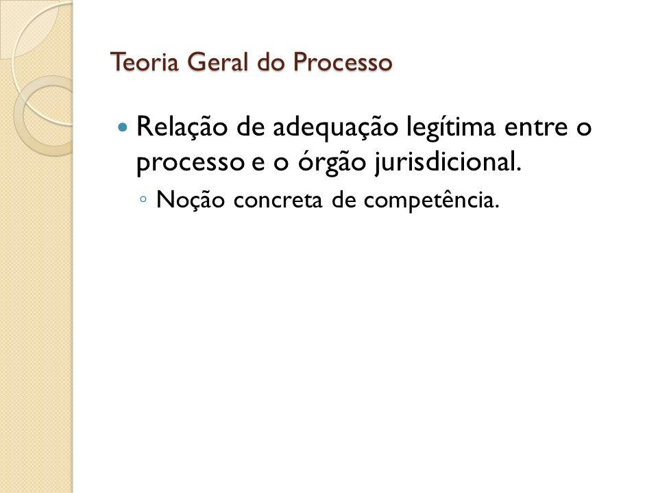 Teoria Geral do Processo Relação de adequação legítima entre o processo e o órgão jurisdicional. Noção concreta de competência.
