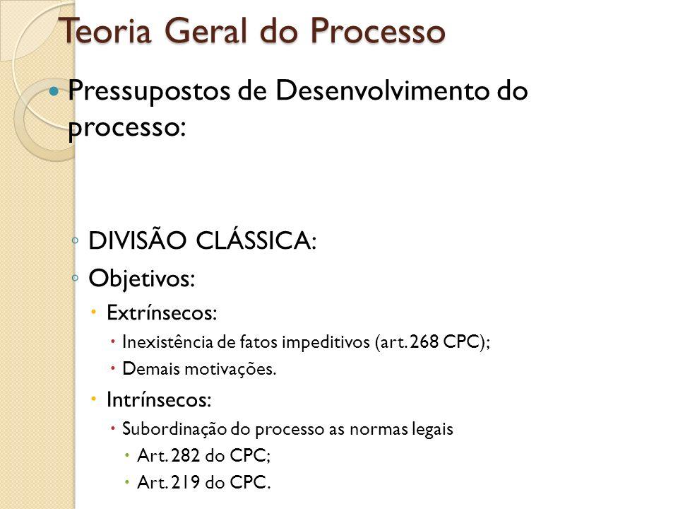 Teoria Geral do Processo Pressupostos de Desenvolvimento do processo: DIVISÃO CLÁSSICA: Objetivos: Extrínsecos: Inexistência de fatos impeditivos (art