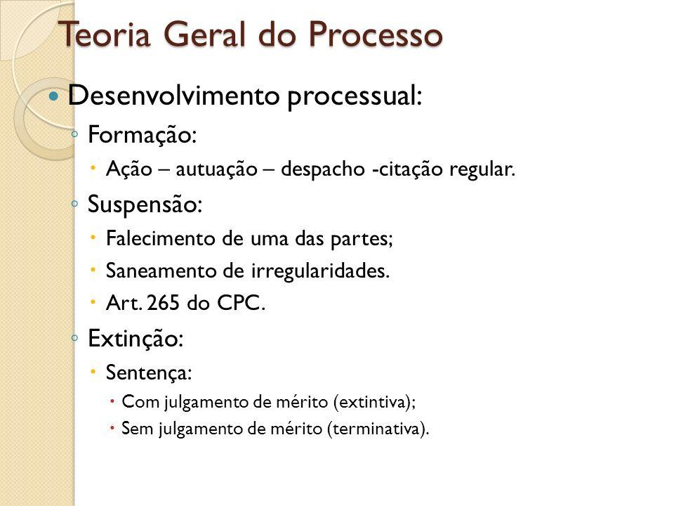 Teoria Geral do Processo Desenvolvimento processual: Formação: Ação – autuação – despacho -citação regular. Suspensão: Falecimento de uma das partes;