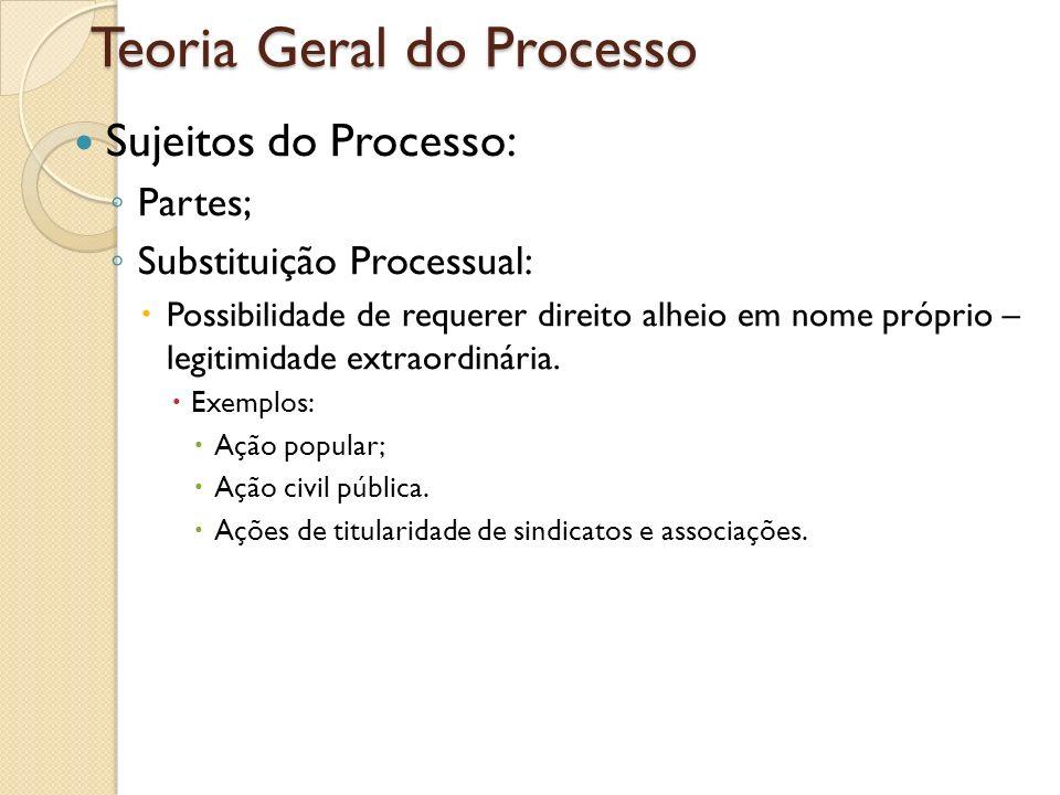 Teoria Geral do Processo Sujeitos do Processo: Partes; Substituição Processual: Possibilidade de requerer direito alheio em nome próprio – legitimidad