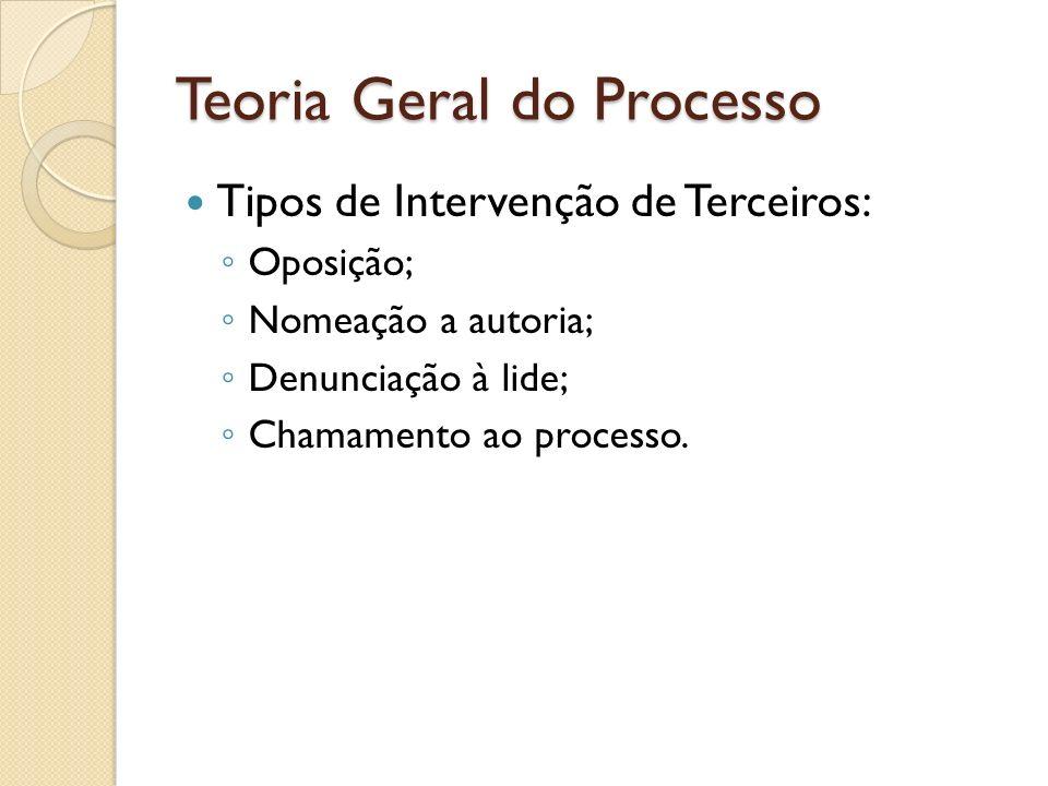 Teoria Geral do Processo Tipos de Intervenção de Terceiros: Oposição; Nomeação a autoria; Denunciação à lide; Chamamento ao processo.