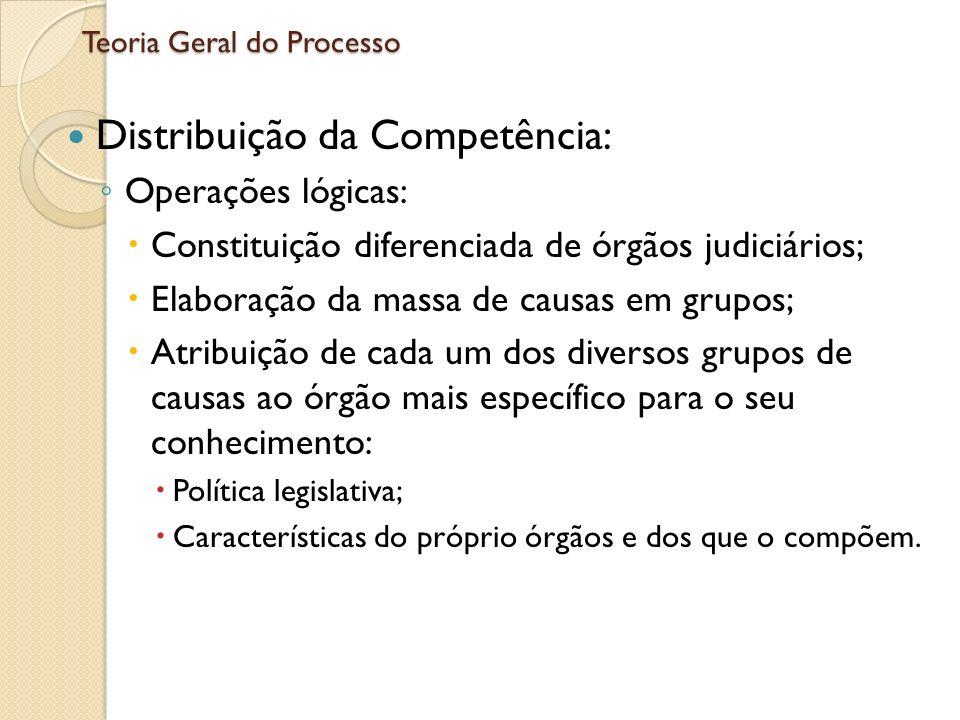 Teoria Geral do Processo Distribuição da Competência: Operações lógicas: Constituição diferenciada de órgãos judiciários; Elaboração da massa de causa