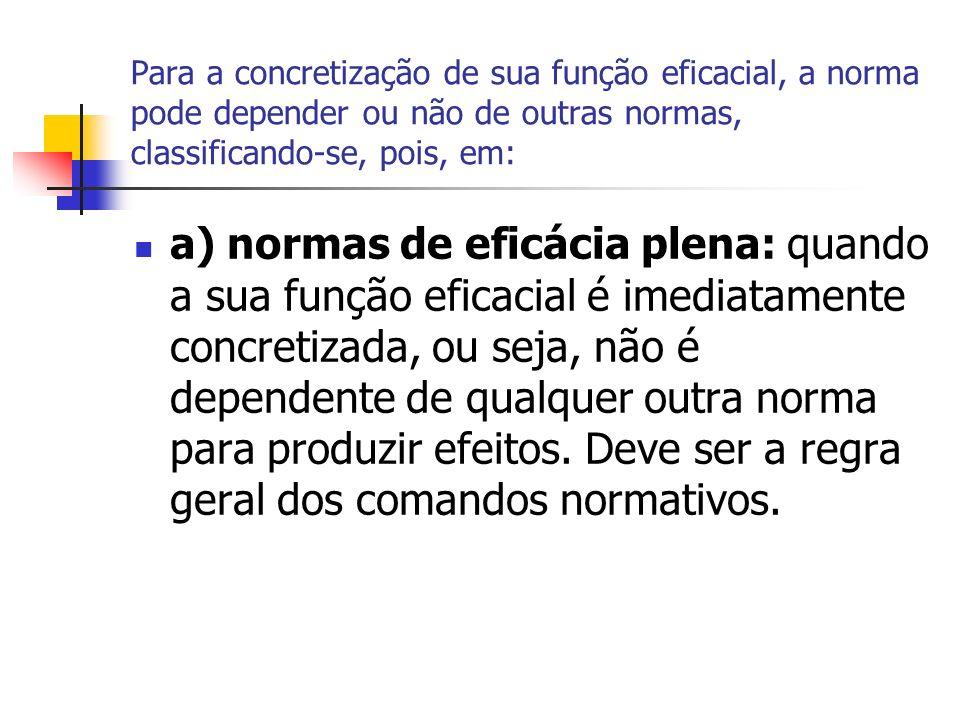 Para a concretização de sua função eficacial, a norma pode depender ou não de outras normas, classificando-se, pois, em: a) normas de eficácia plena: