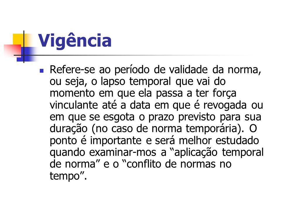 Vigor É também chamado de força da norma.