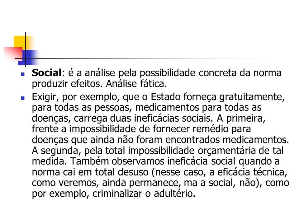 Social: é a análise pela possibilidade concreta da norma produzir efeitos. Análise fática. Exigir, por exemplo, que o Estado forneça gratuitamente, pa